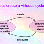 Let's create a virtuous cycle!